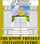 Click for the Know Thyself Initiative Introduction Scroll